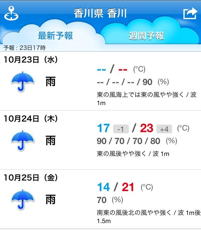 台風27号接近中