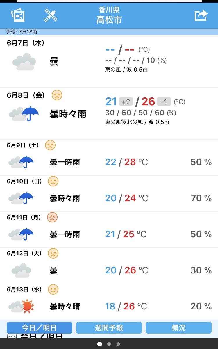 おいおい、週末はずっと雨?